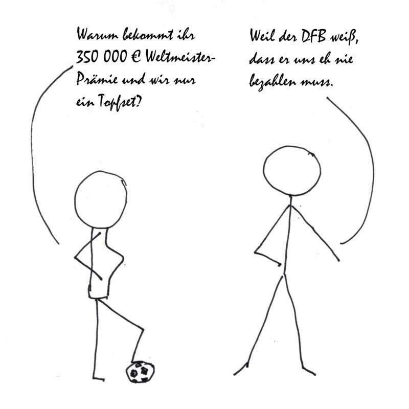 Gendergerechtigkeit